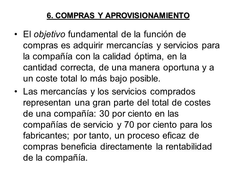 6. COMPRAS Y APROVISIONAMIENTO