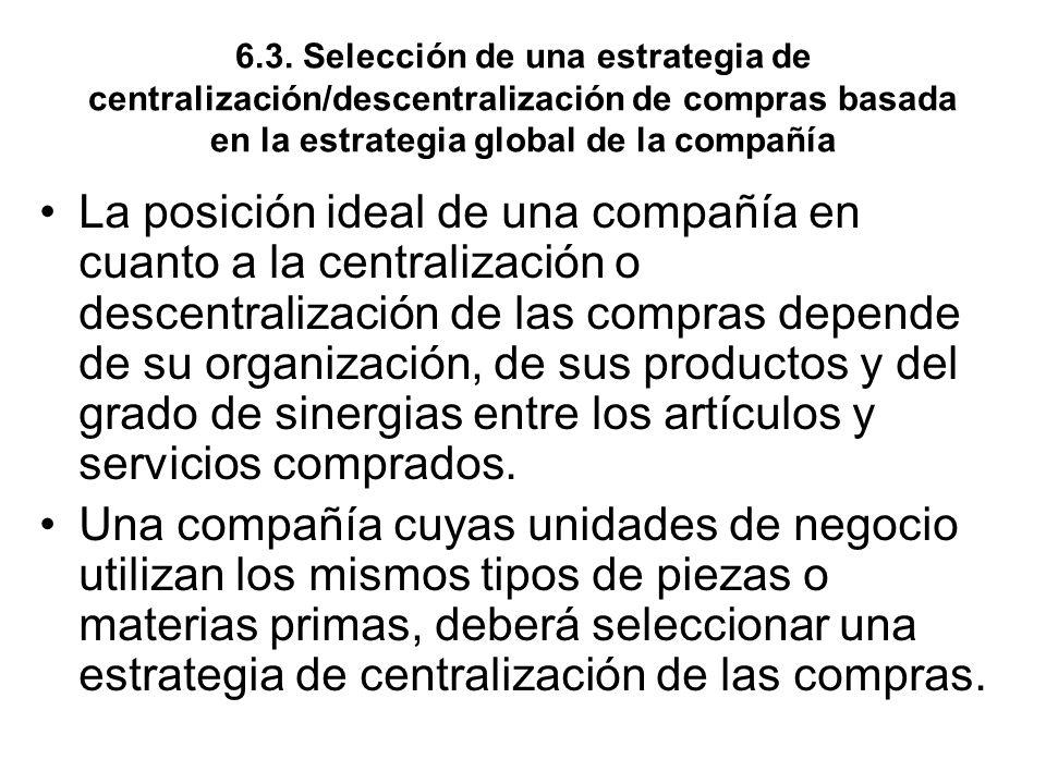 6.3. Selección de una estrategia de centralización/descentralización de compras basada en la estrategia global de la compañía