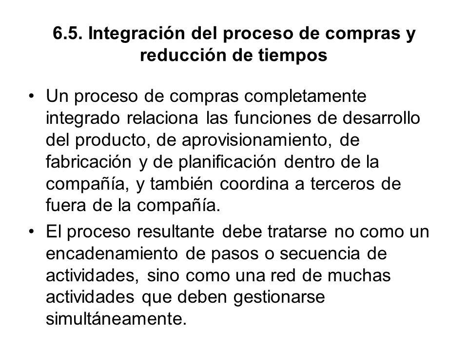 6.5. Integración del proceso de compras y reducción de tiempos