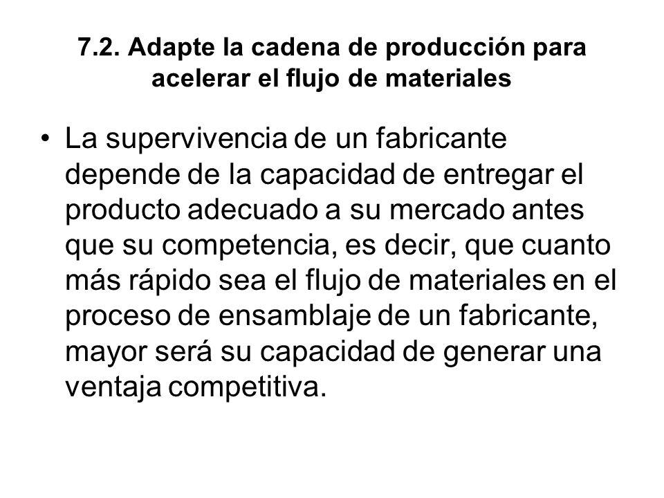 7.2. Adapte la cadena de producción para acelerar el flujo de materiales