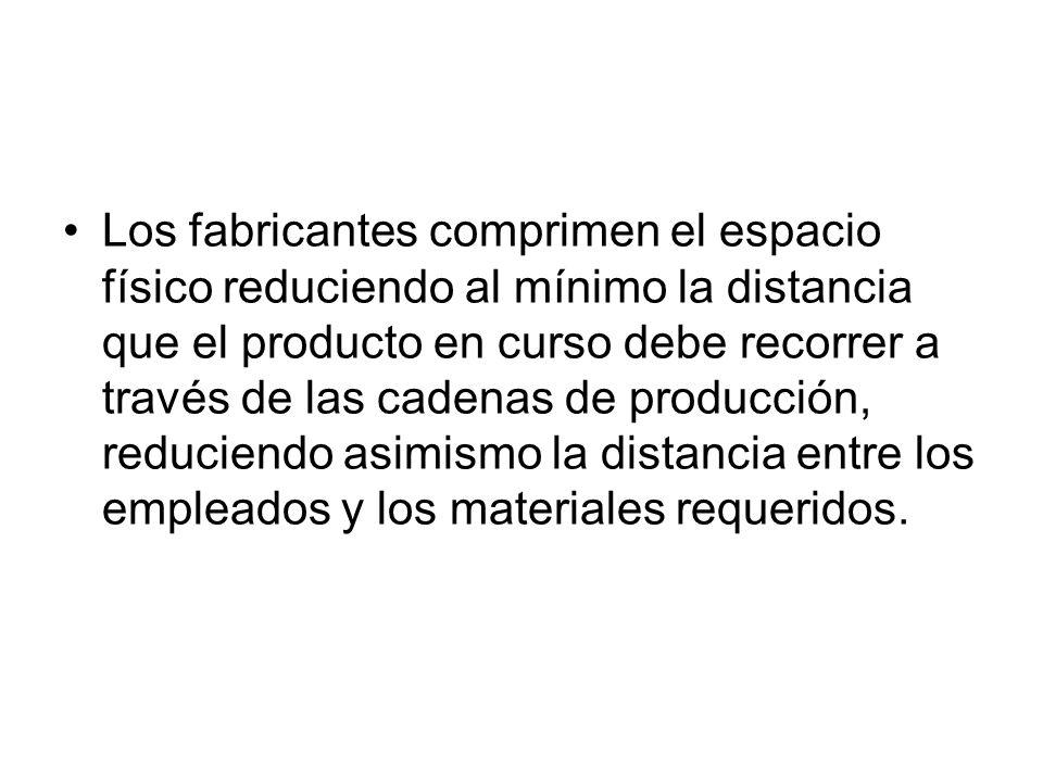 Los fabricantes comprimen el espacio físico reduciendo al mínimo la distancia que el producto en curso debe recorrer a través de las cadenas de producción, reduciendo asimismo la distancia entre los empleados y los materiales requeridos.