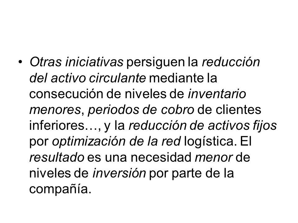 Otras iniciativas persiguen la reducción del activo circulante mediante la consecución de niveles de inventario menores, periodos de cobro de clientes inferiores…, y la reducción de activos fijos por optimización de la red logística.