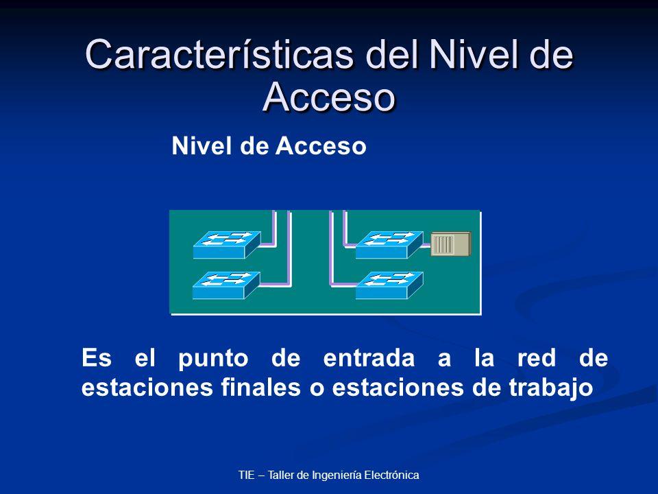 Características del Nivel de Acceso