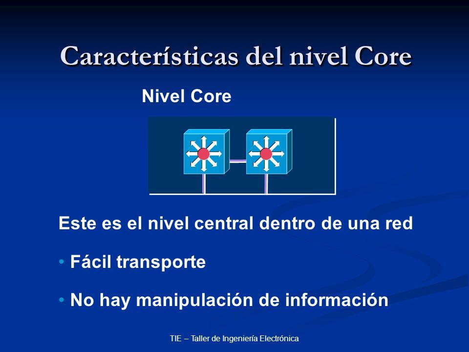 Características del nivel Core