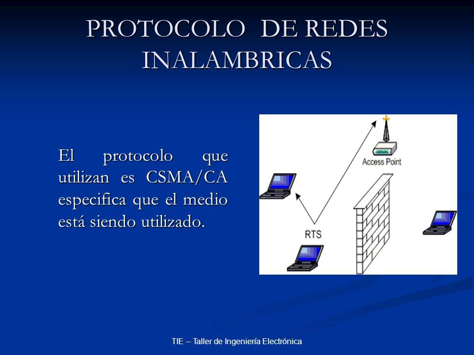 PROTOCOLO DE REDES INALAMBRICAS