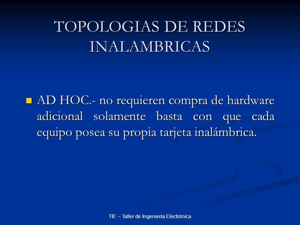 TOPOLOGIAS DE REDES INALAMBRICAS