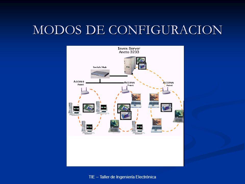MODOS DE CONFIGURACION