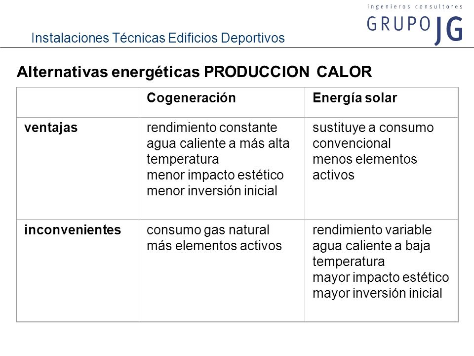 Alternativas energéticas PRODUCCION CALOR