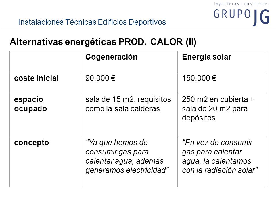 Alternativas energéticas PROD. CALOR (II)