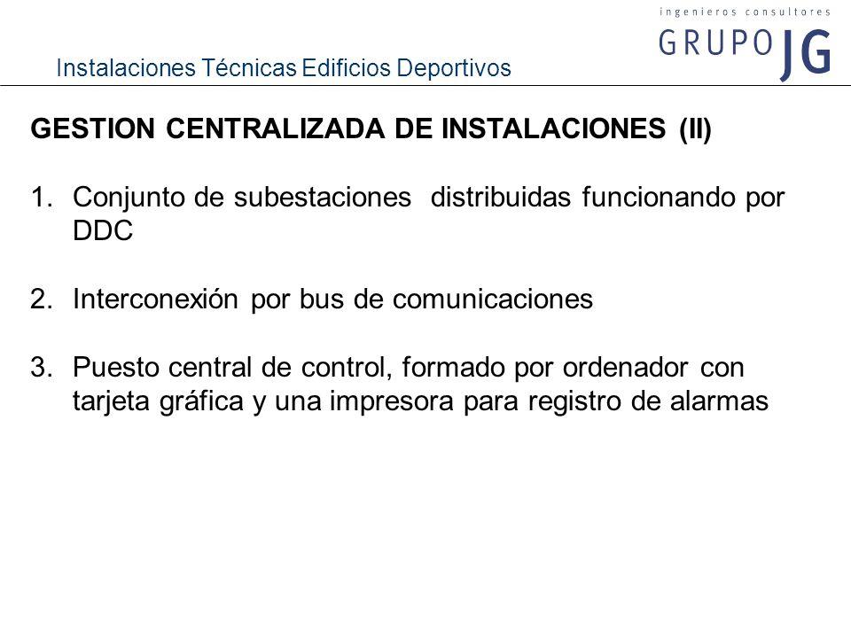 GESTION CENTRALIZADA DE INSTALACIONES (II)