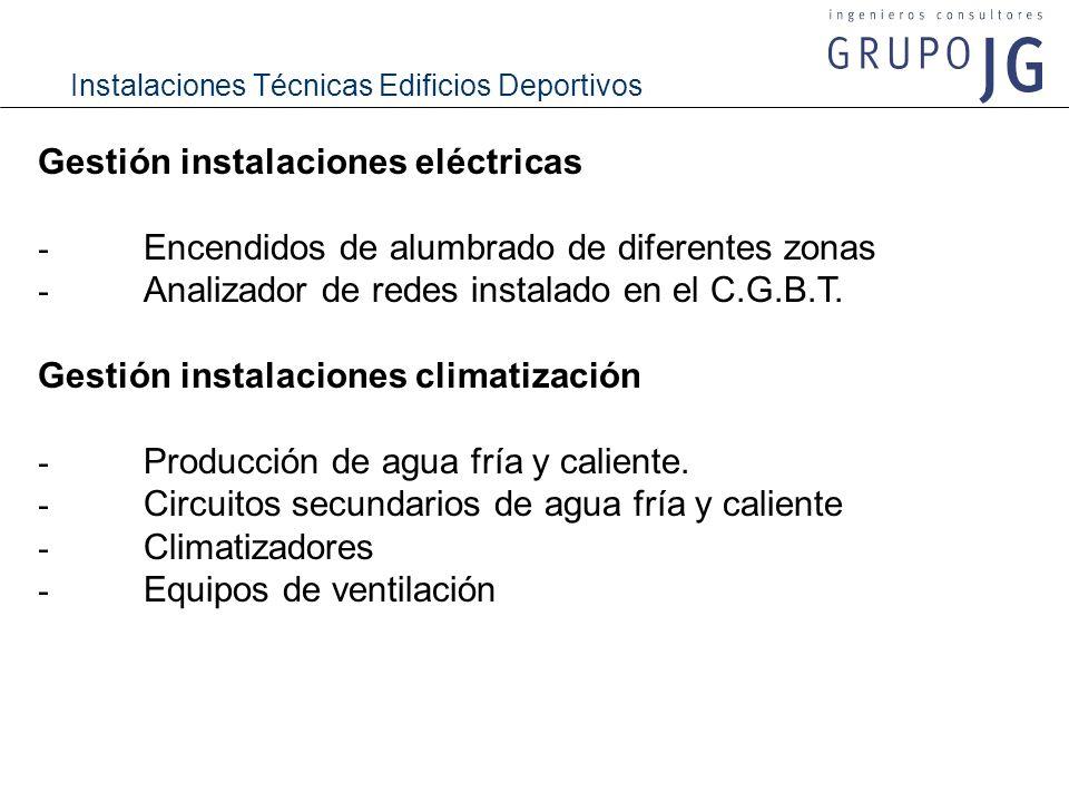 Gestión instalaciones eléctricas