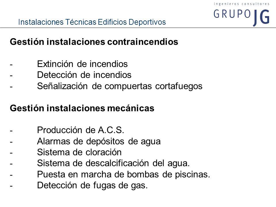 Gestión instalaciones contraincendios