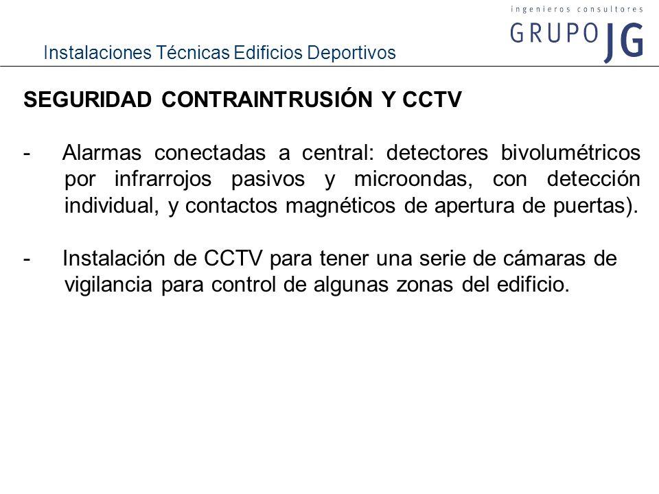SEGURIDAD CONTRAINTRUSIÓN Y CCTV