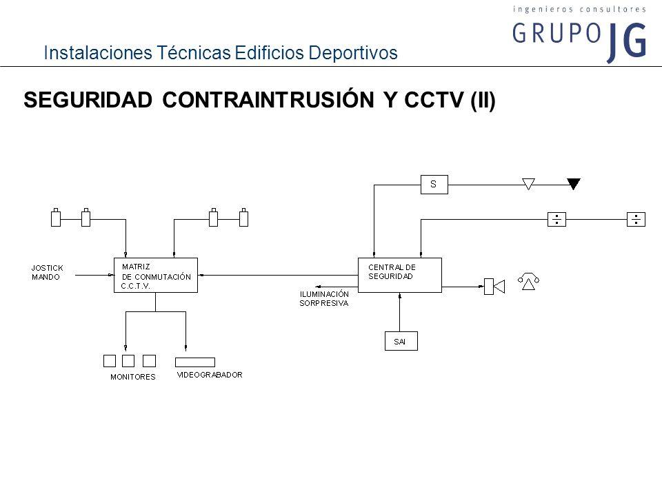 SEGURIDAD CONTRAINTRUSIÓN Y CCTV (II)