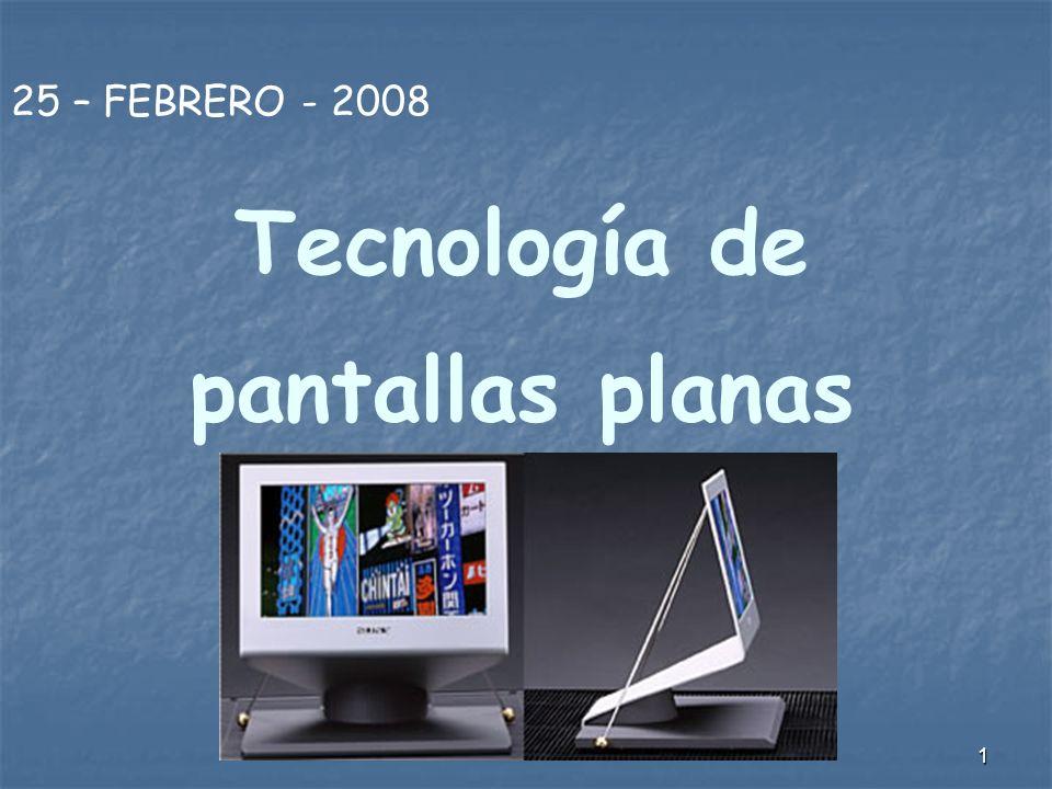 Tecnología de pantallas planas