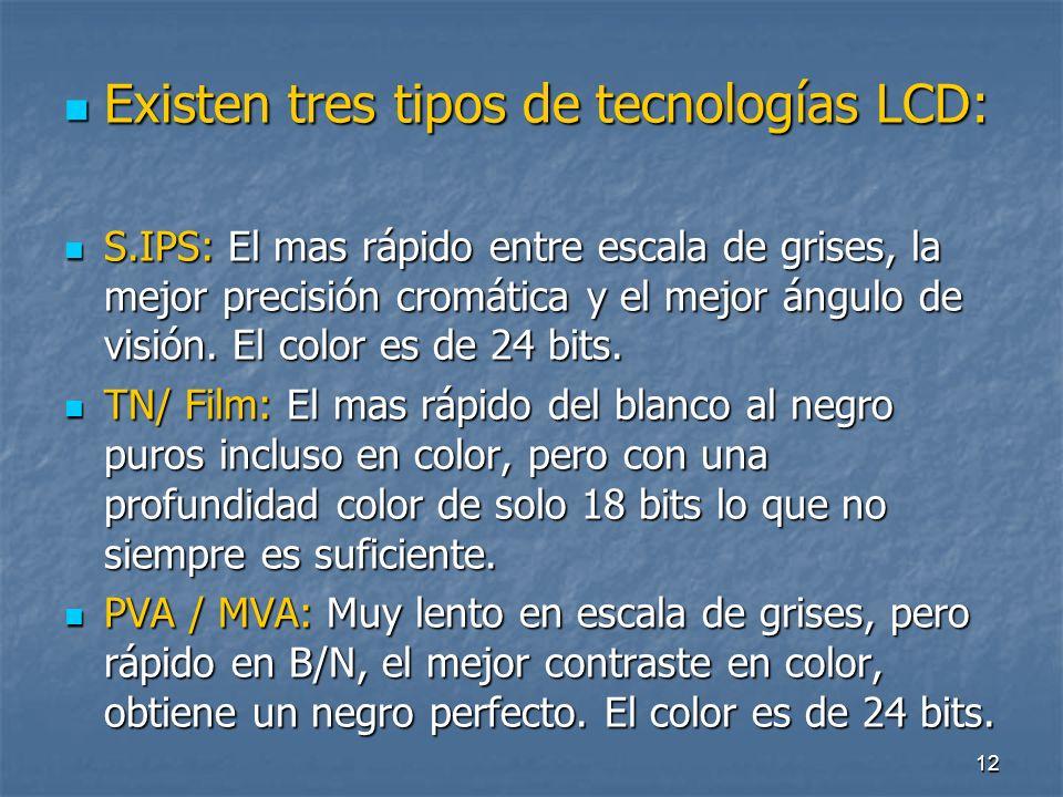 Existen tres tipos de tecnologías LCD: