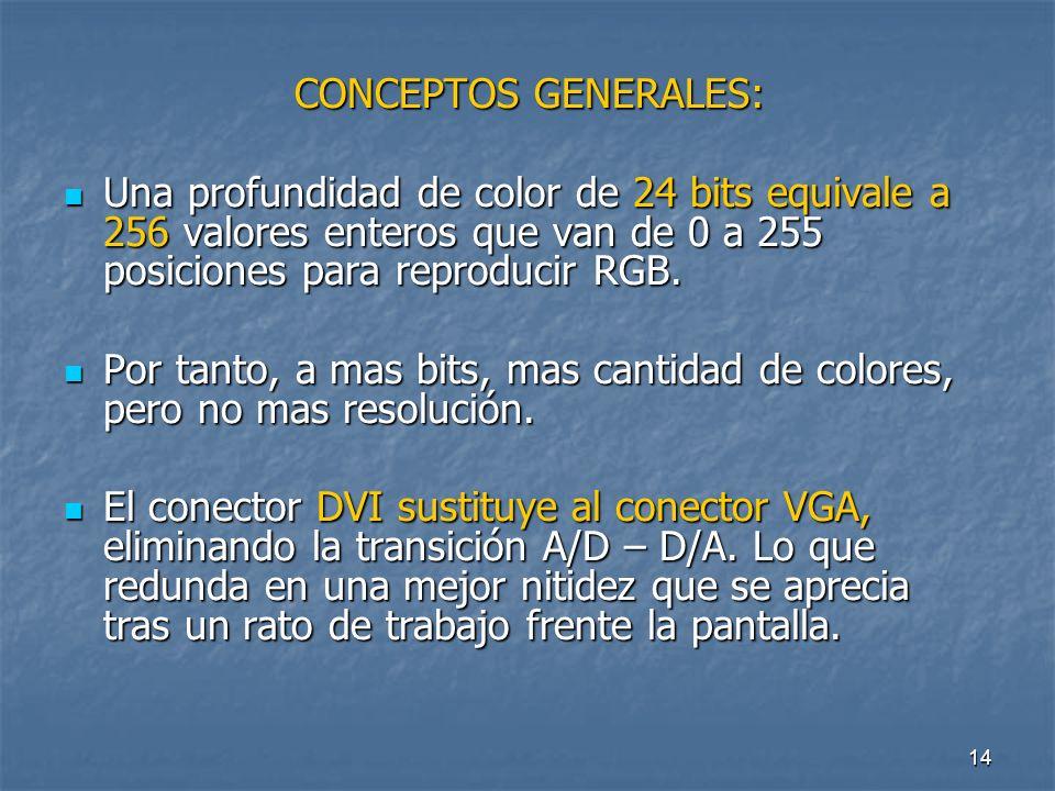 CONCEPTOS GENERALES: Una profundidad de color de 24 bits equivale a 256 valores enteros que van de 0 a 255 posiciones para reproducir RGB.