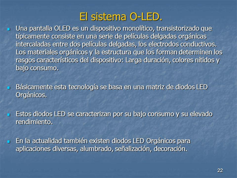El sistema O-LED.