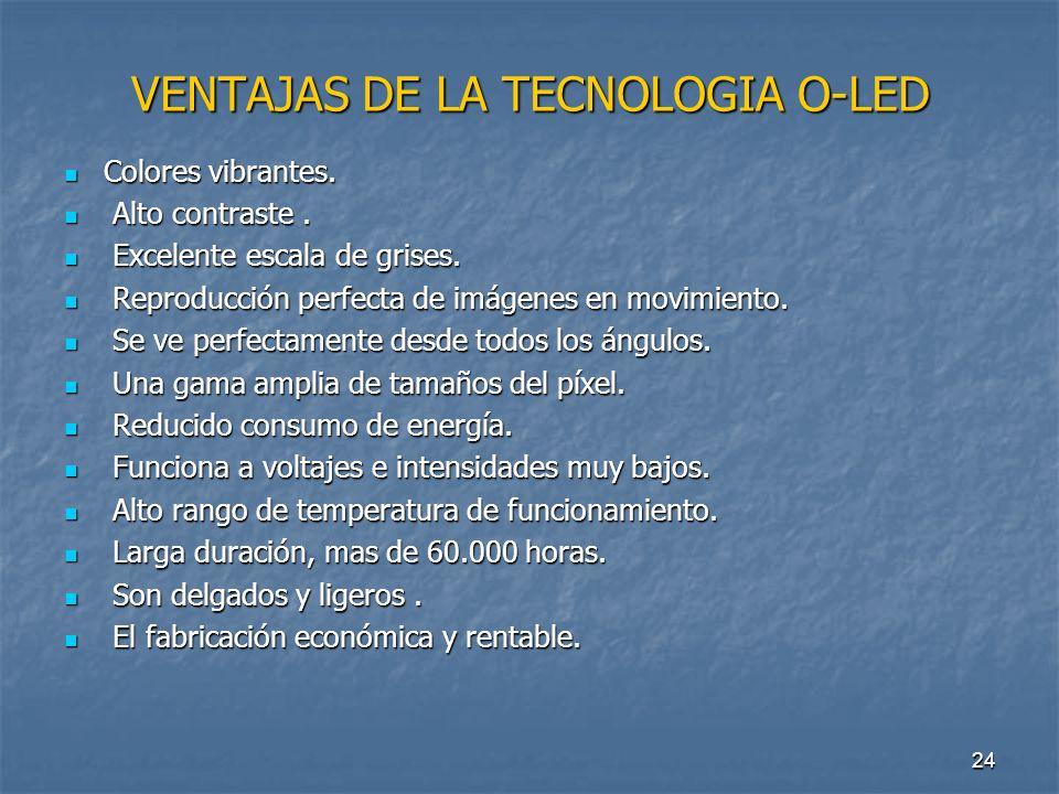 VENTAJAS DE LA TECNOLOGIA O-LED