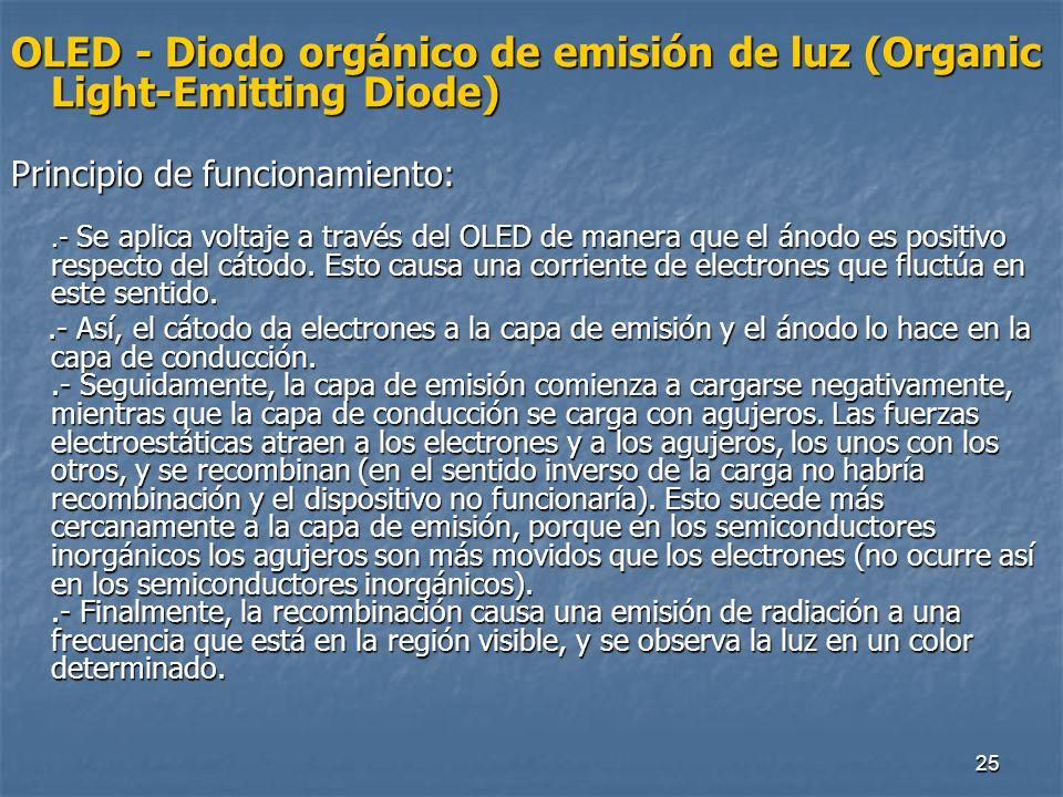 OLED - Diodo orgánico de emisión de luz (Organic Light-Emitting Diode)