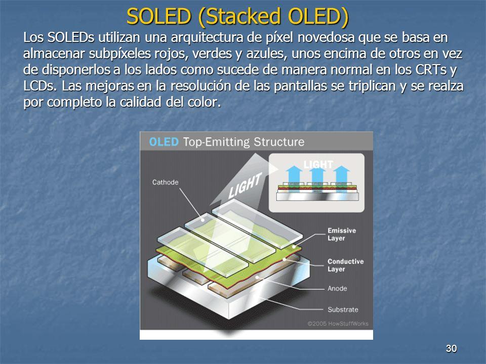 SOLED (Stacked OLED) Los SOLEDs utilizan una arquitectura de píxel novedosa que se basa en almacenar subpíxeles rojos, verdes y azules, unos encima de otros en vez de disponerlos a los lados como sucede de manera normal en los CRTs y LCDs. Las mejoras en la resolución de las pantallas se triplican y se realza por completo la calidad del color.