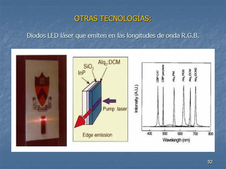 OTRAS TECNOLOGÍAS: Diodos LED láser que emiten en las longitudes de onda R.G.B.