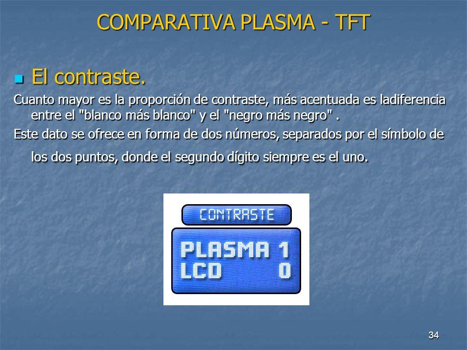 COMPARATIVA PLASMA - TFT