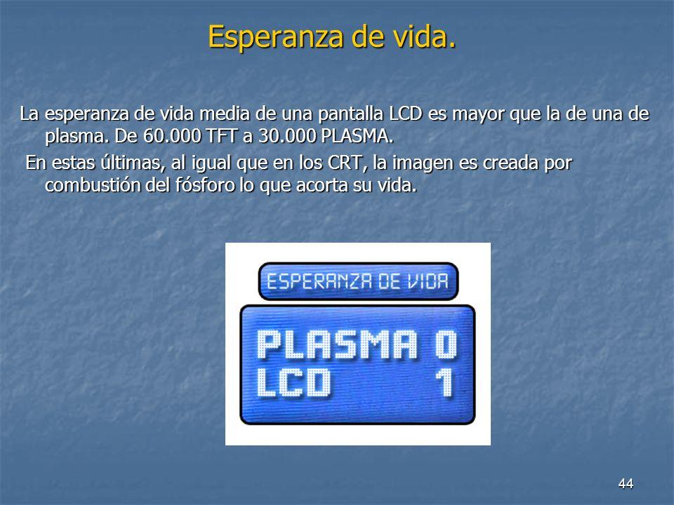 Esperanza de vida. La esperanza de vida media de una pantalla LCD es mayor que la de una de plasma. De 60.000 TFT a 30.000 PLASMA.