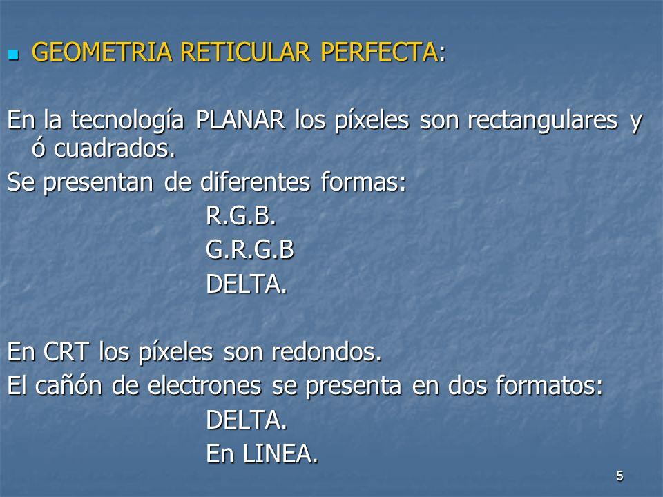 GEOMETRIA RETICULAR PERFECTA: