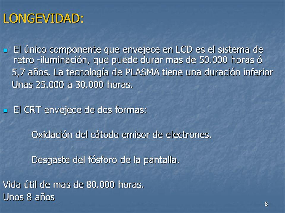 LONGEVIDAD: El único componente que envejece en LCD es el sistema de retro -iluminación, que puede durar mas de 50.000 horas ó.