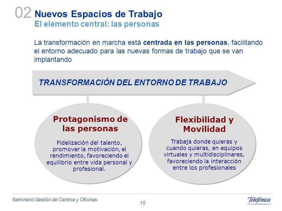 Protagonismo de las personas Flexibilidad y Movilidad