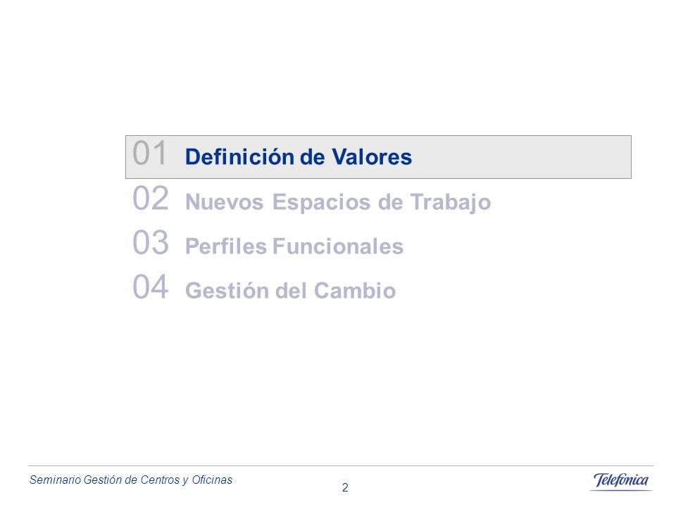 01 Definición de Valores 02 Nuevos Espacios de Trabajo.