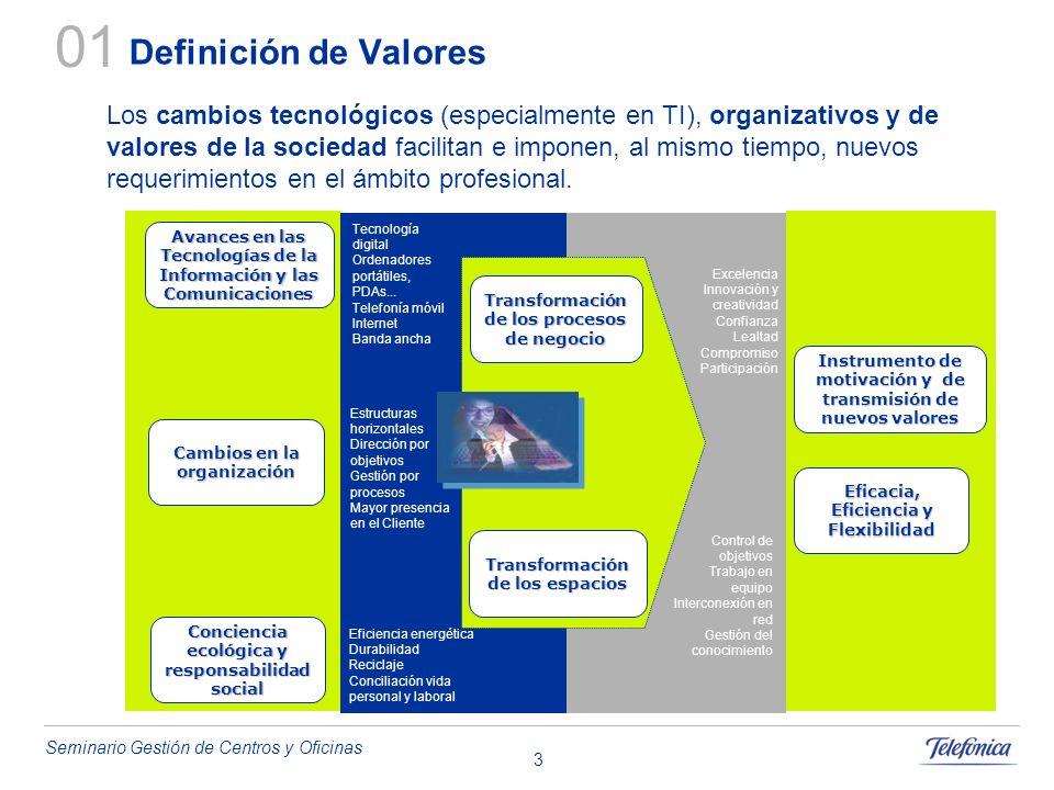 01 Definición de Valores.