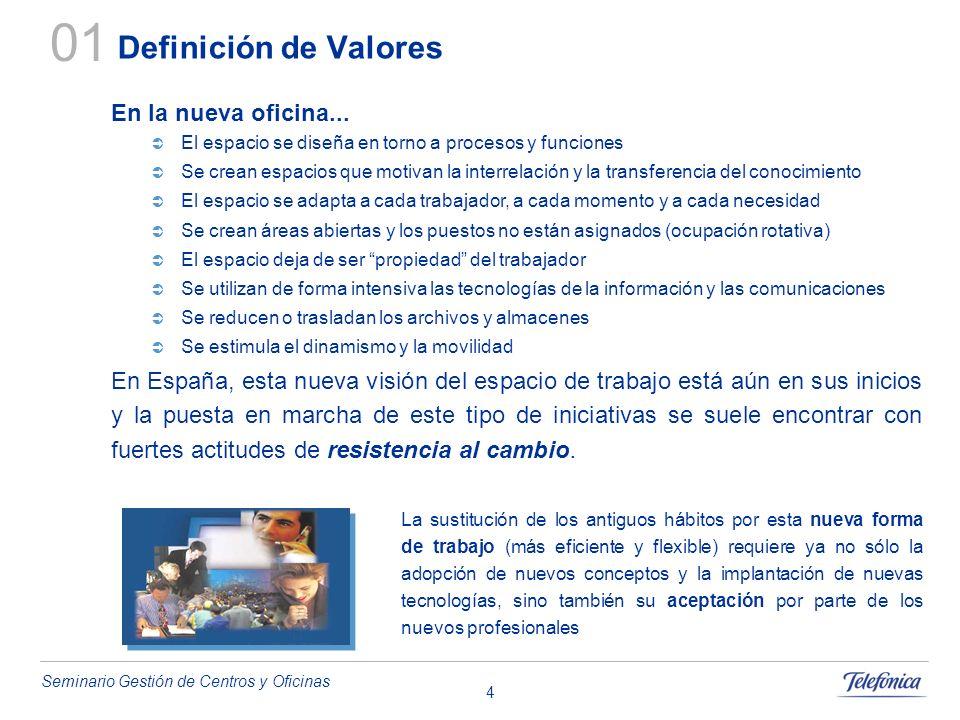 01 Definición de Valores En la nueva oficina...