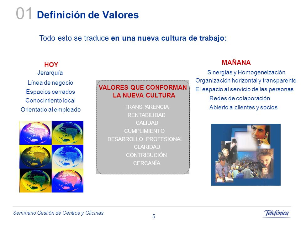 01 Definición de Valores. Todo esto se traduce en una nueva cultura de trabajo: MAÑANA. HOY. Jerarquía.