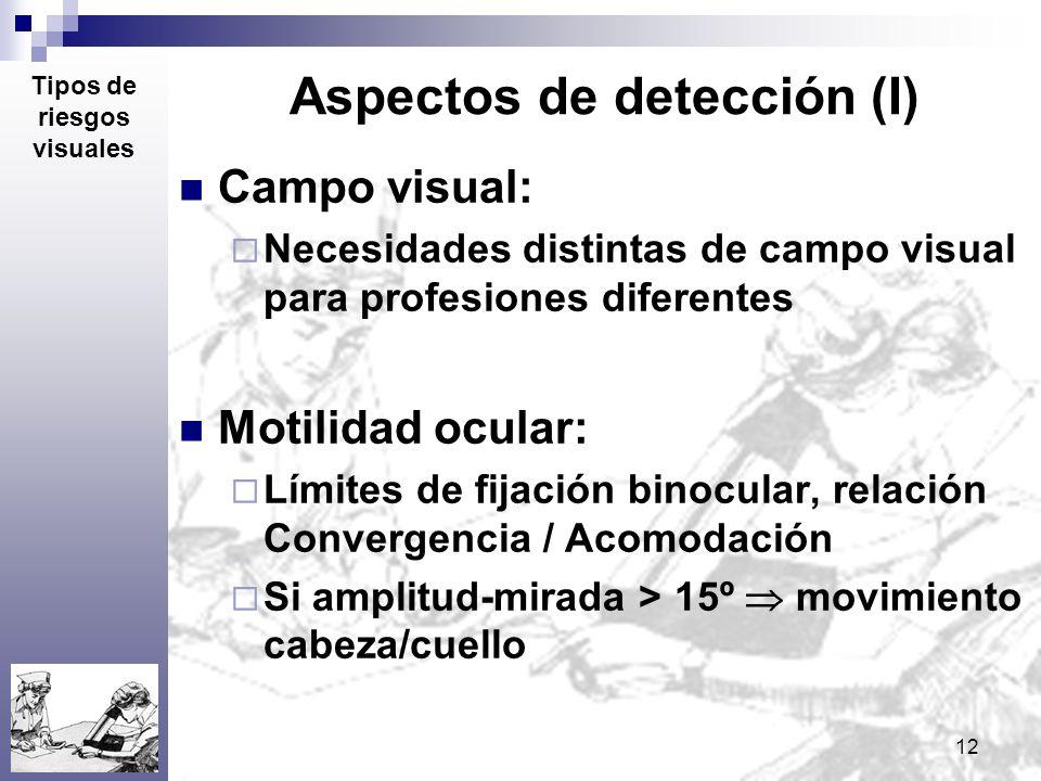 Aspectos de detección (I)