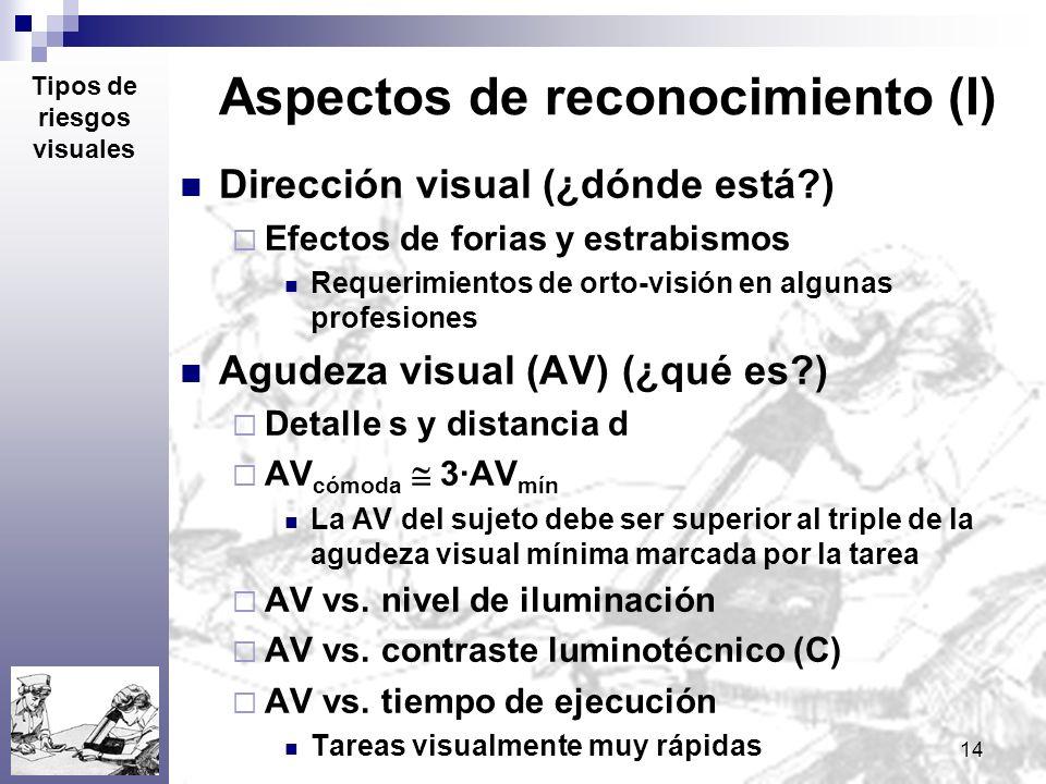 Aspectos de reconocimiento (I)