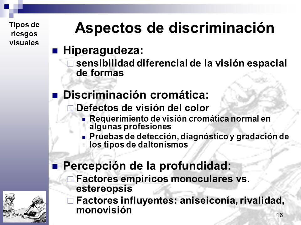Aspectos de discriminación