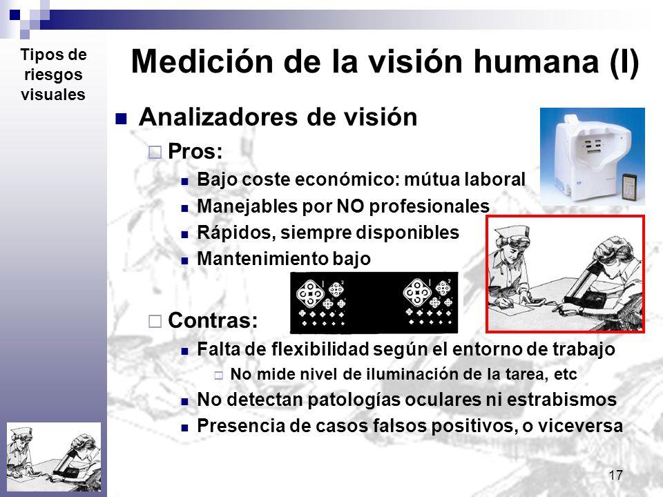 Medición de la visión humana (I)