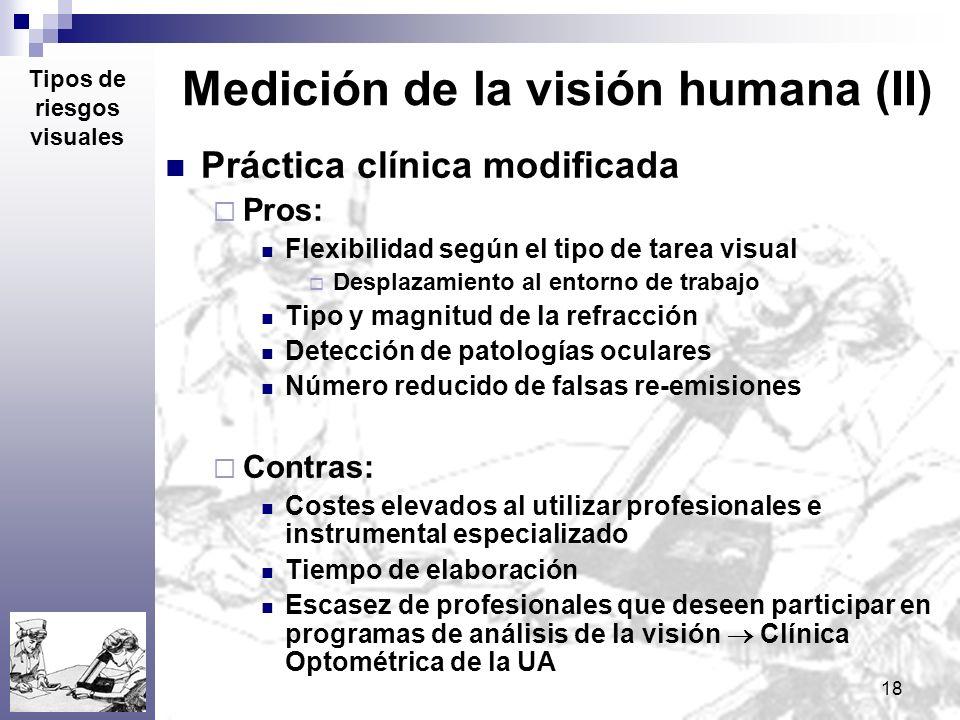 Medición de la visión humana (II)