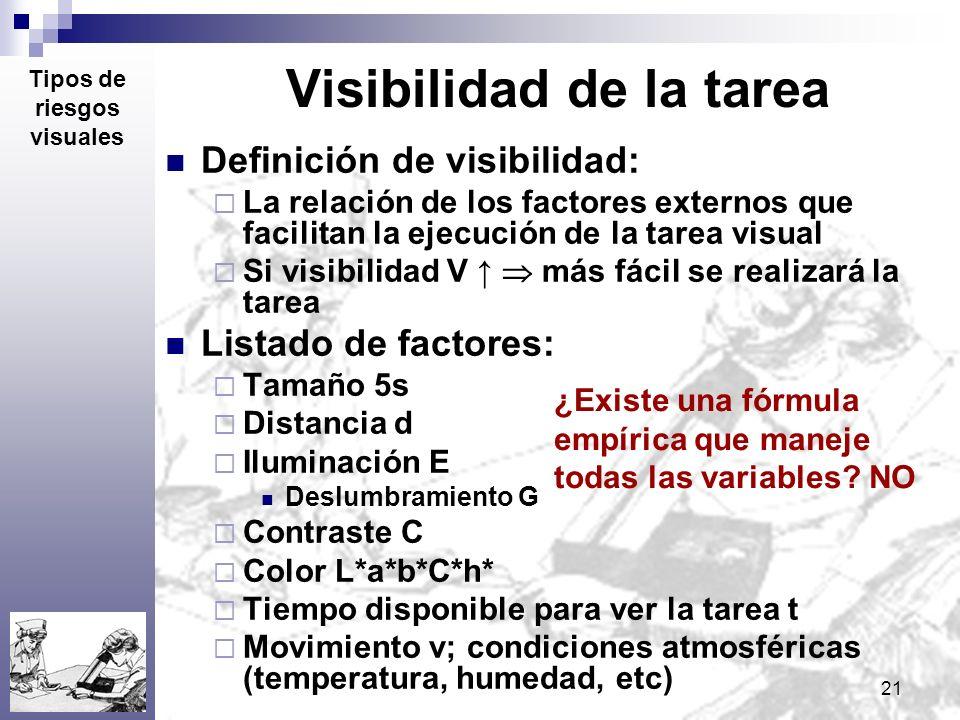 Visibilidad de la tarea