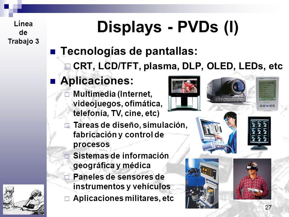 Displays - PVDs (I) Tecnologías de pantallas: Aplicaciones: