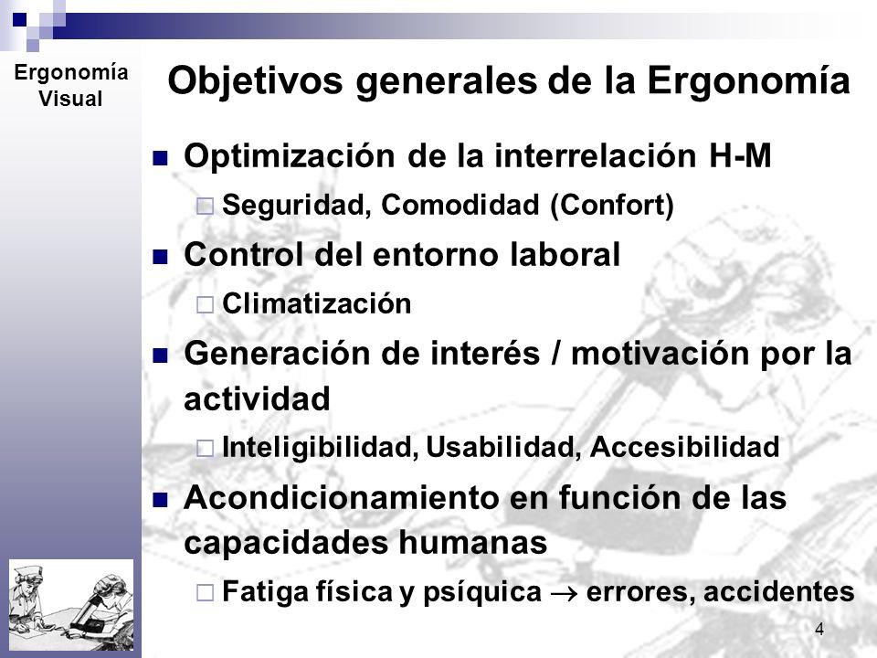 Objetivos generales de la Ergonomía