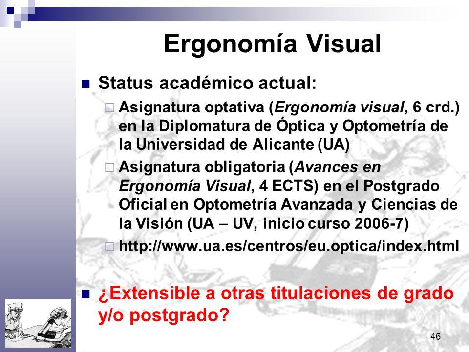 Ergonomía Visual Status académico actual: