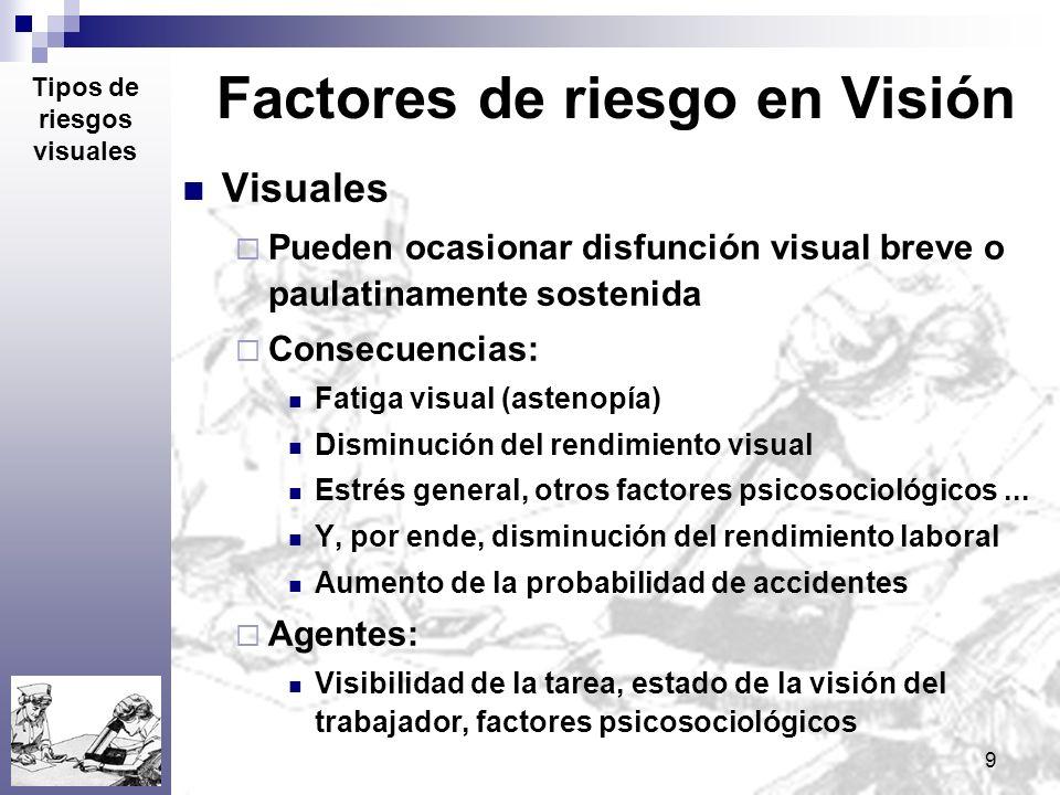 Factores de riesgo en Visión