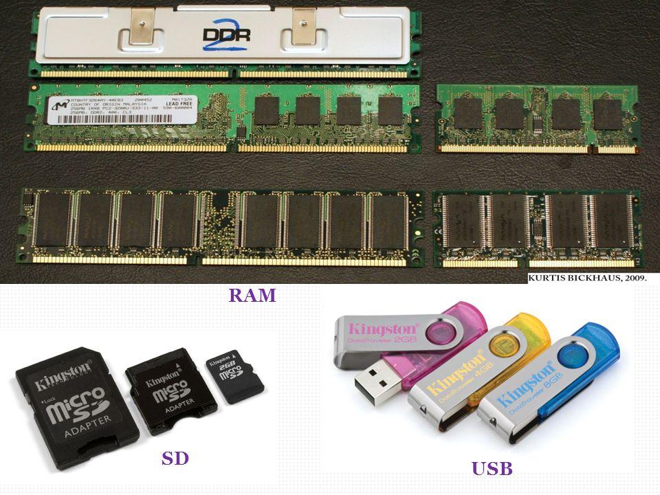 RAM SD USB