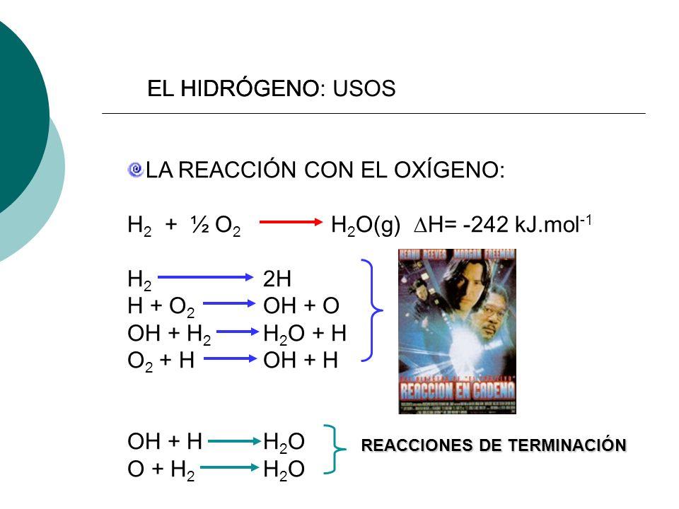 LA REACCIÓN CON EL OXÍGENO: H2 + ½ O2 H2O(g) DH= -242 kJ.mol-1 H2 2H