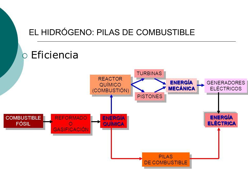 Eficiencia EL HIDRÓGENO: PILAS DE COMBUSTIBLE TURBINAS REACTOR QUÍMICO