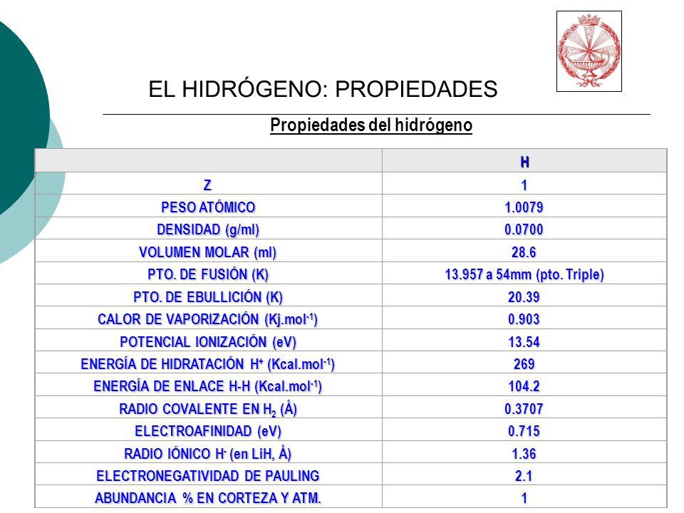 Propiedades del hidrógeno