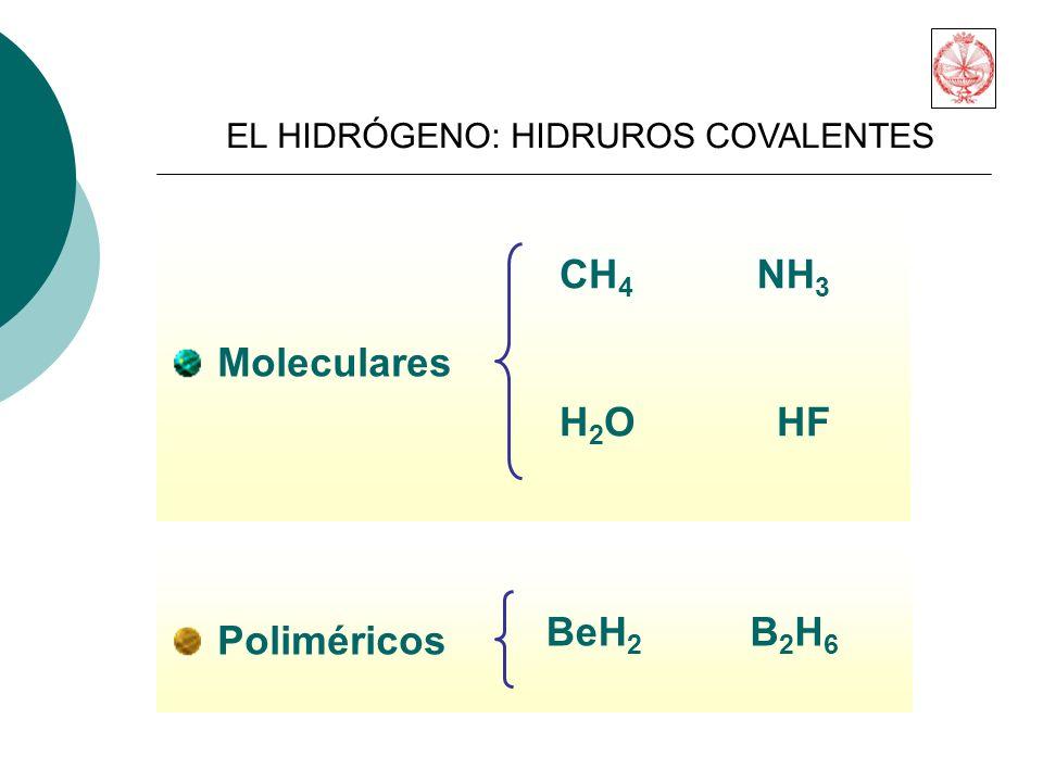 CH4 H2O HF NH3 Moleculares BeH2 B2H6 Poliméricos